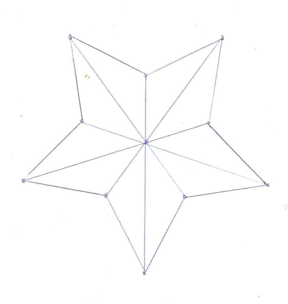 Šablona hvězdičky